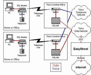 Centurylink Dsl Wiring Diagram Phone Line