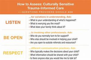 Culturally Competent Pediatric Trauma Care