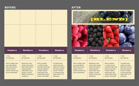 Insert Images In A Table Cell In Indesign