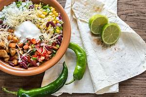 The Ultimate Keto Chipotle Guide – What to Order and What ...