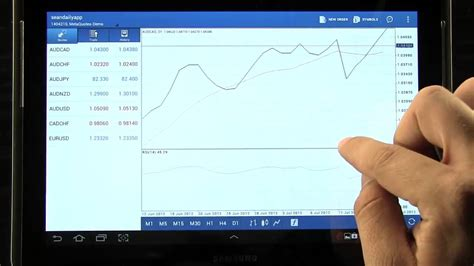 mt4 for android review metatrader 4 for android tablet