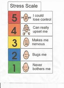 Stress Scale by Talk2Me   Teachers Pay Teachers