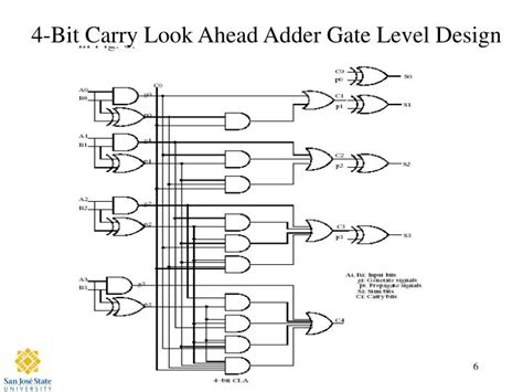 Logic Diagram 4 Bit Adder by Ppt 4 Bit Carry Look Ahead Adder Powerpoint Presentation