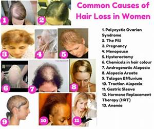 Hair Loss Causes Symptoms And How To Naturally Restore