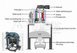 China Ice Machine 500kg S  S Ice Maker 8ton Flake Ice