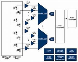 Wiring Diagram  Ph Meter Block Diagram Full Quality