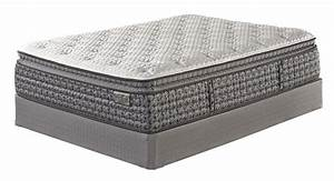 mattresses all american mattress furniture With all american furniture and mattress aberdeen nc