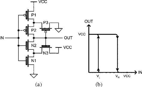 Cmos Schmitt Trigger Circuit With Controllable Hysteresis