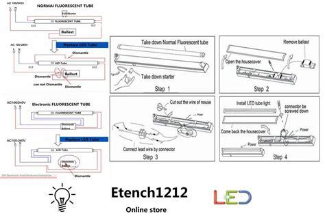 Led Fluorescent Tube End