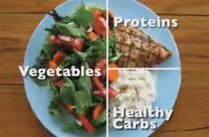 Pre-diabetes and proper diet to help pre-diabetes - Phoenix Primary ... Diabetic Diet