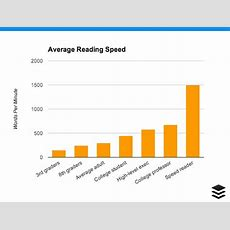 How To Double Your Reading Speed (without Losing Comprehension)  Rype Magazine