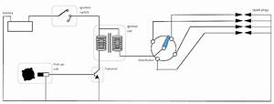 Transistorized Ignition System Working And Diagram
