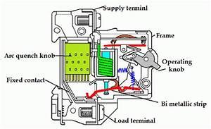Miniature Circuit Breaker  Mcb