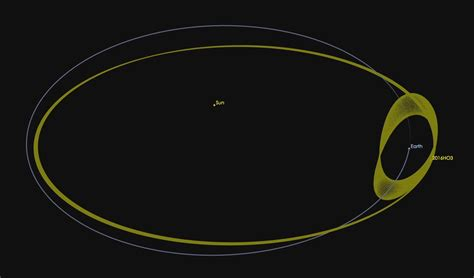 Small Asteroid Is Earth's Constant Companion | NASA