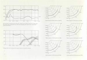 Welligkeit Berechnen : subsonic filter berechnen elektronik hifi forum ~ Themetempest.com Abrechnung