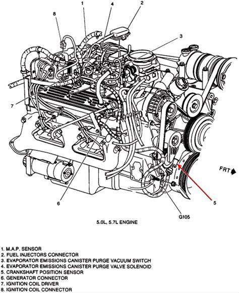 Chevy Pickup Motor Where The Crankshaft Sensor