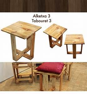 Palette Bois Pas Cher : terrasse en bois pas cher palette diverses ~ Premium-room.com Idées de Décoration