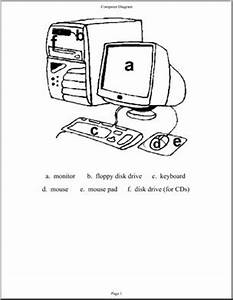 diagram computer labeled abcteach With pc diagram image