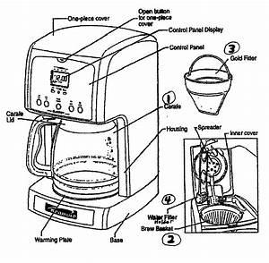 Kenmore Coffeemaker Parts