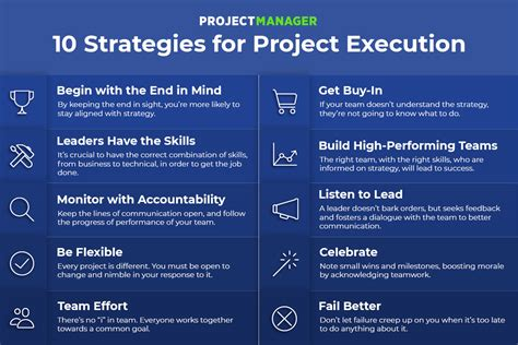 strategies  promote successful project execution