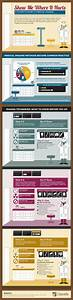 A Guide To What Ails You  Medical Imaging  Infographic