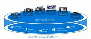 Andromeda OS: The new modular Windows 10 in work by ...