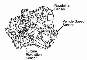 Where Is The Output Speed Sensor P0720 For A Nissan Maxima