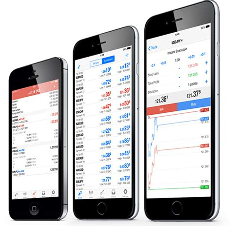 mt4 ios metatrader 4 ios app to trade just like you were in front