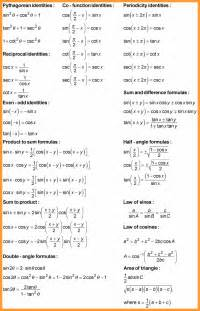 Reference Sheet Template Trig Identities Sheet Letter Format Mail