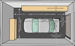 Dimension Garage 1 Voiture : modal title ~ Dailycaller-alerts.com Idées de Décoration