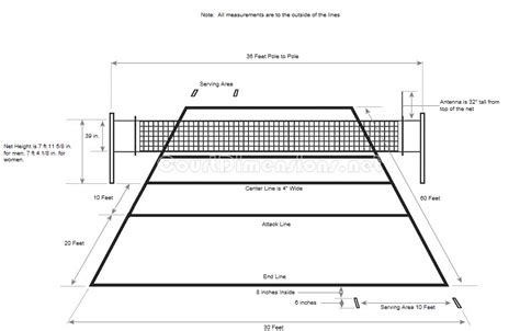 volleyball court dimensions volleyball court dimensions