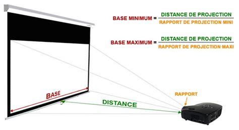distance ecran videoprojecteur canapé choisir ecran de projection guides d 39 achat easylounge