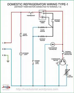 Refrigeration  Refrigeration Electrical Diagrams
