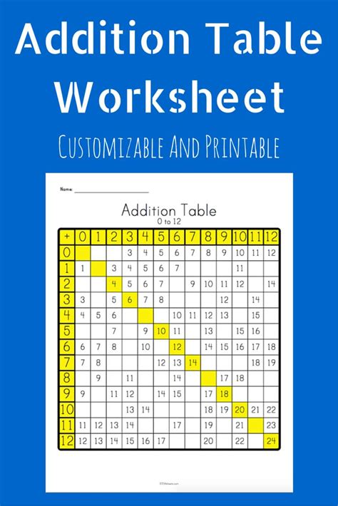 Addition Table Worksheet Pdf  Math Charts And Tables On Pinterestfact Table Addition Facts