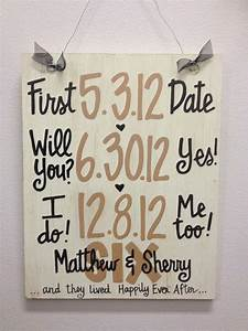 custom hand painted wedding anniversary announcement with With wedding anniversary dates and gifts