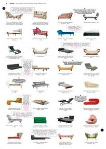 1000 ideas about fainting couch on pinterest chaise