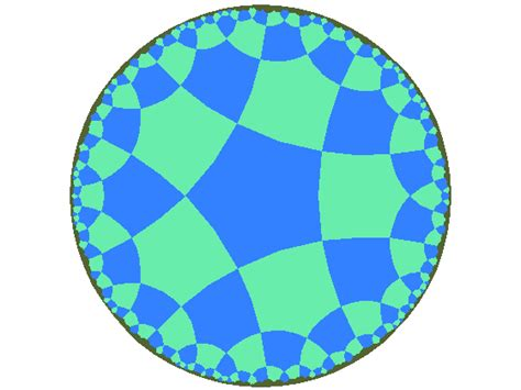 tesselations of the euclidean and non euclidean plane