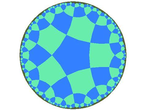 pentagon tiling hyperbolic plane tesselations of the euclidean and non euclidean plane