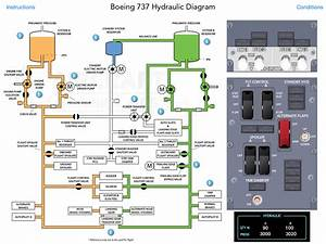 Boeing 737 Ng Hydraulic System App Ranking And Store Data