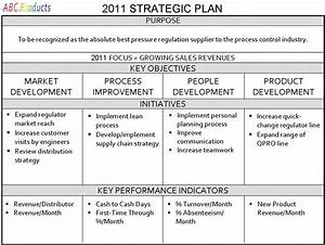one page strategic plan strategic planning for your With developing a business strategy template