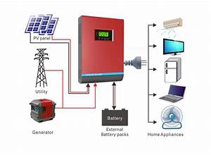 Pv1800 Series 4k Solar Inverter With Mppt Charge