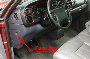 Fuse Box Diagram Dodge Ram 1500    2500    3500  1994