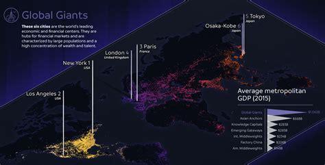 megacity economy   types  global cities