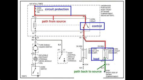read  automotive block wiring diagram youtube