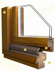 Fenster Holz Kunststoff Vergleich : fenster holz versus kunststoff ~ Indierocktalk.com Haus und Dekorationen