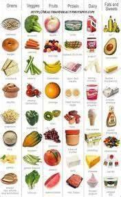 Sorting Healthy And Unhealthy Food Kindergarten Google