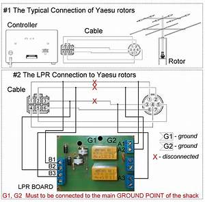 The Lightning Protection For Antenna Rotors  Yaesu  Hy