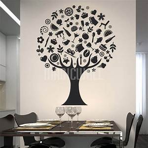 star wars wall decals amazon star wars decals for walls With star wars decals for walls near me