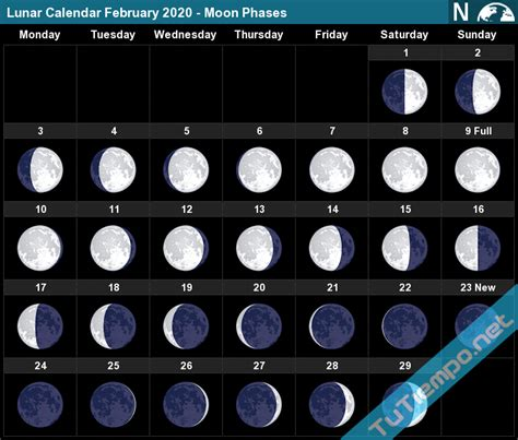 lunar calendar february  moon phases