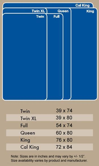 ideas  bed sizes  pinterest bed size charts king size mattress dimensions
